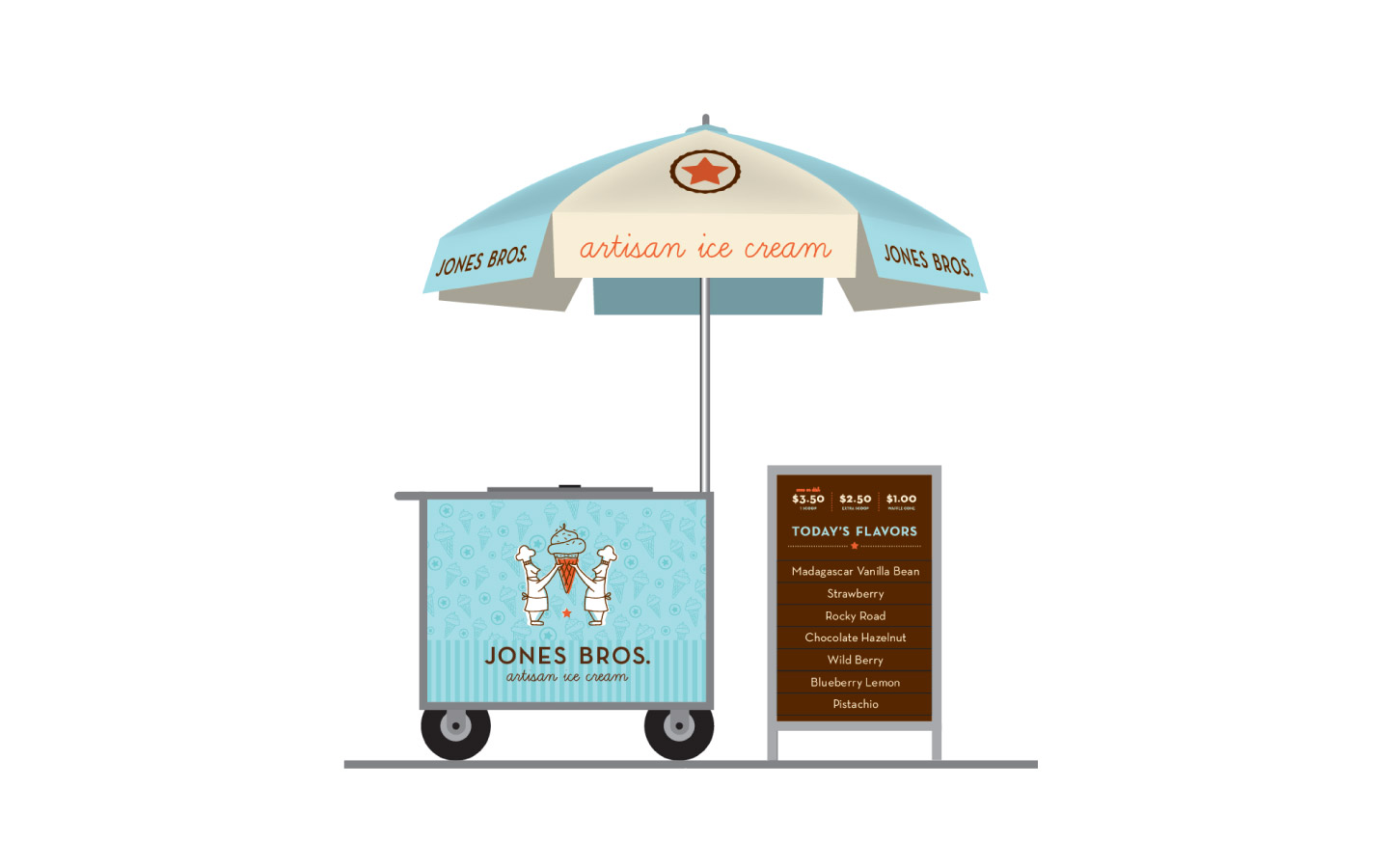 Design for Jones Bros. Cupcakes coffee cart