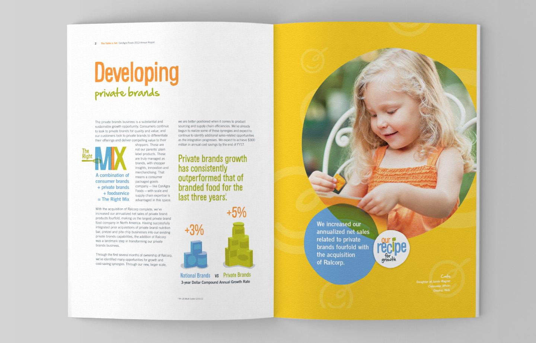 Annual Report design for ConAgra