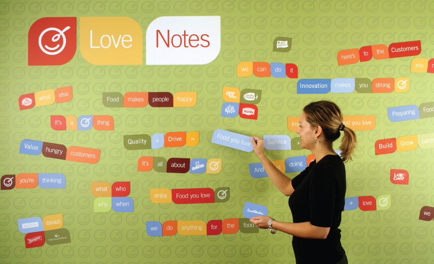 Magnetic board for promoting collaboration within ConAgra Foods