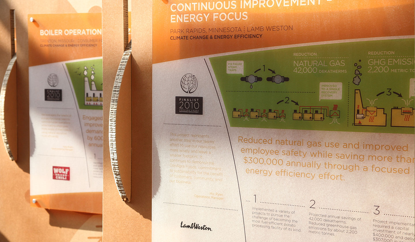 ConAgra Foods Sustainable Development Display Detail