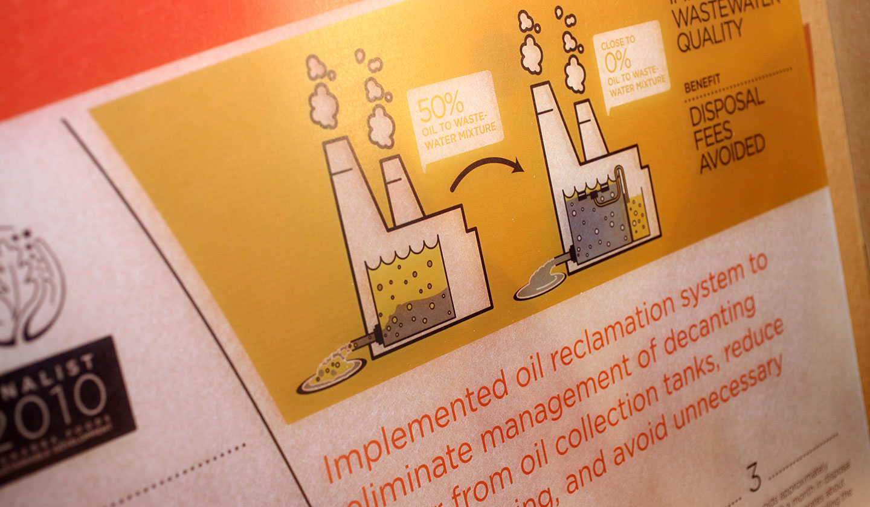 ConAgra Foods Sustainable Development Display Oil Reclamation