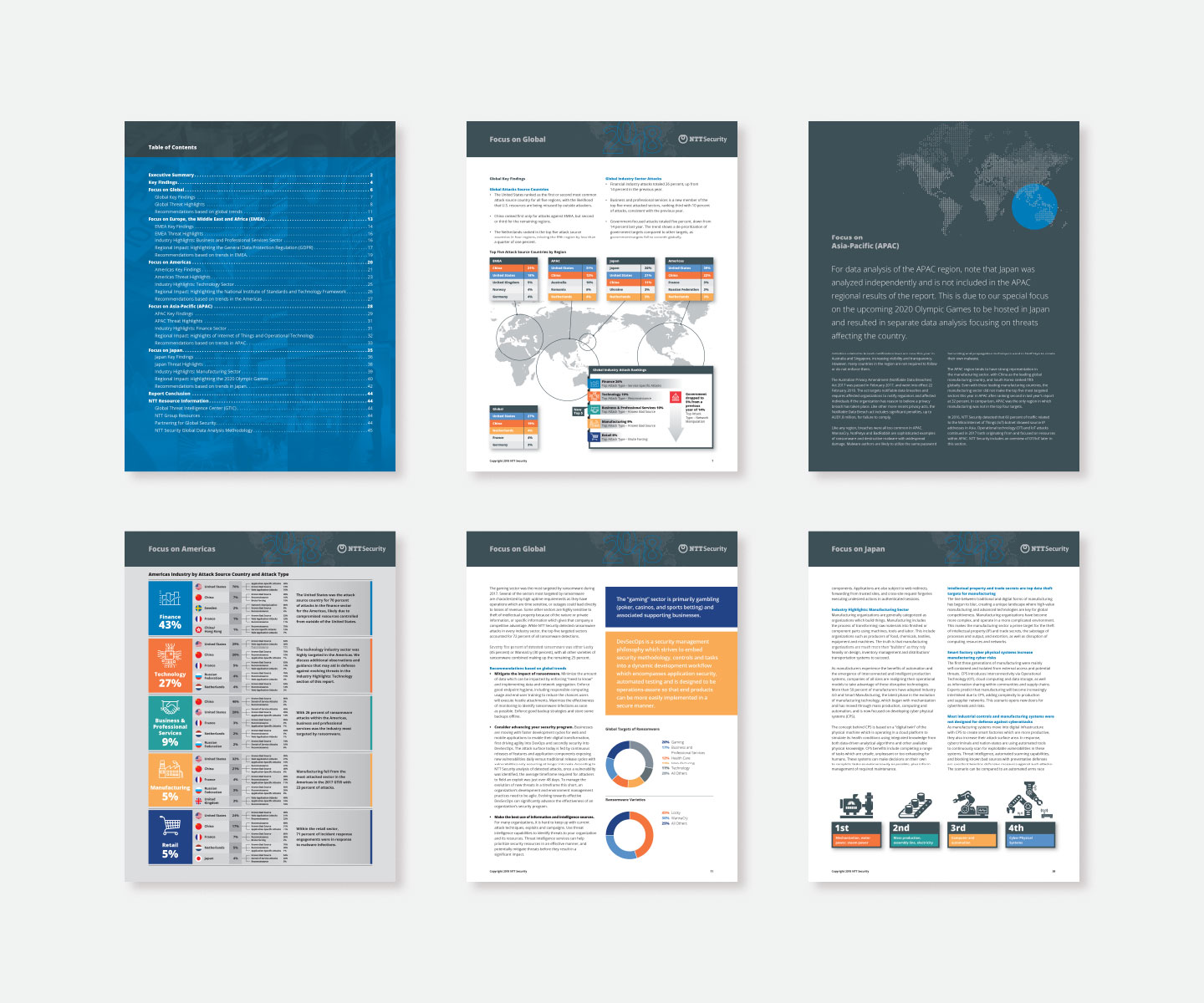NTT Security Global Threat Intelligence Report Pages